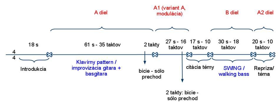 Balaz_c2